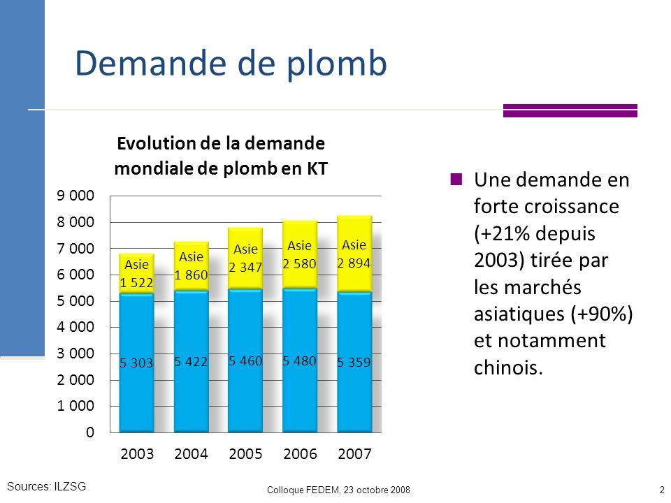 Colloque FEDEM, 23 octobre 20082 Demande de plomb Une demande en forte croissance (+21% depuis 2003) tirée par les marchés asiatiques (+90%) et notamment chinois.