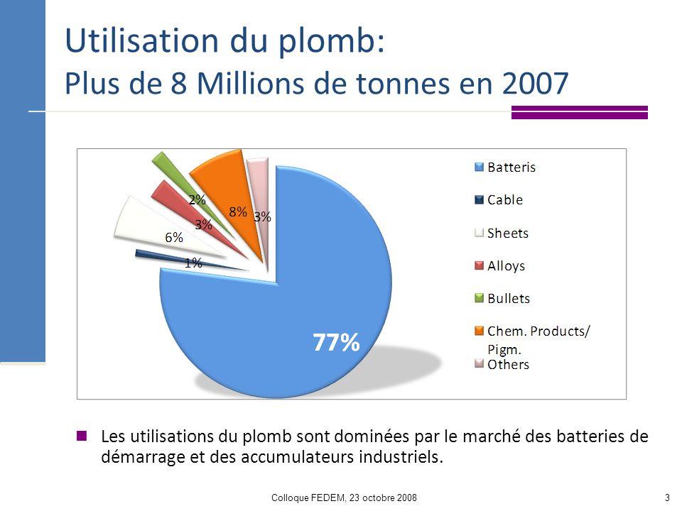 Colloque FEDEM, 23 octobre 20083 Utilisation du plomb: Plus de 8 Millions de tonnes en 2007 Les utilisations du plomb sont dominées par le marché des batteries de démarrage et des accumulateurs industriels.