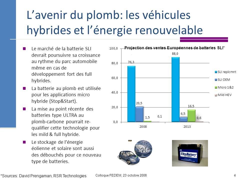 Colloque FEDEM, 23 octobre 20084 Lavenir du plomb: les véhicules hybrides et lénergie renouvelable Le marché de la batterie SLI devrait poursuivre sa croissance au rythme du parc automobile même en cas de développement fort des full hybrides.