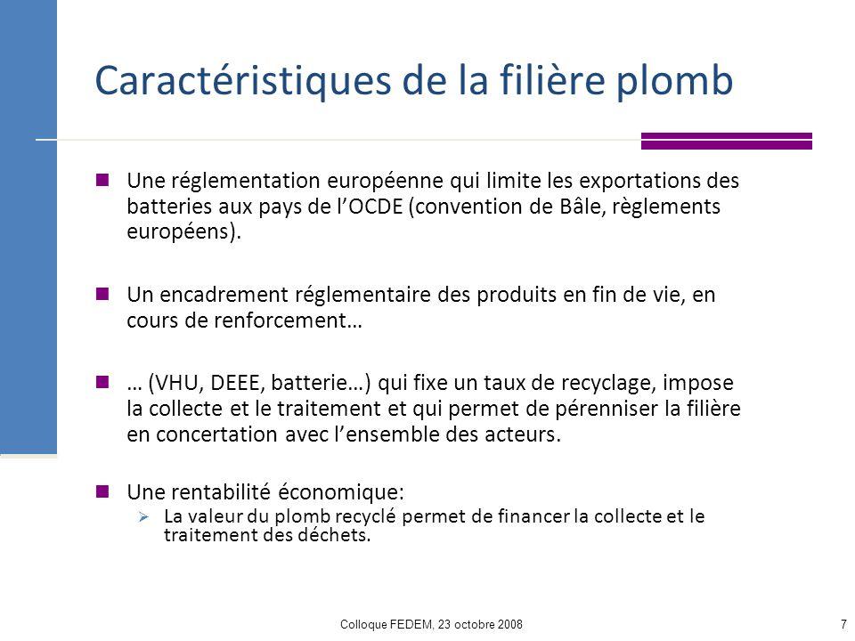 Colloque FEDEM, 23 octobre 20087 Caractéristiques de la filière plomb Une réglementation européenne qui limite les exportations des batteries aux pays de lOCDE (convention de Bâle, règlements européens).