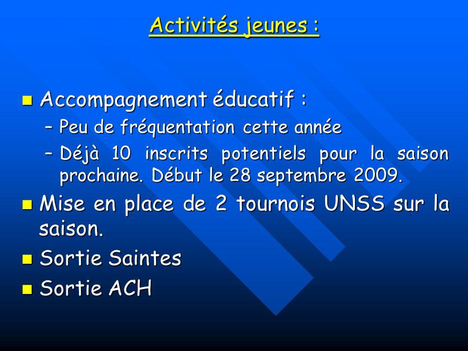 - de 16 ans garçons : - de 16 ans garçons : Encadrement : Sylvain et Yann.