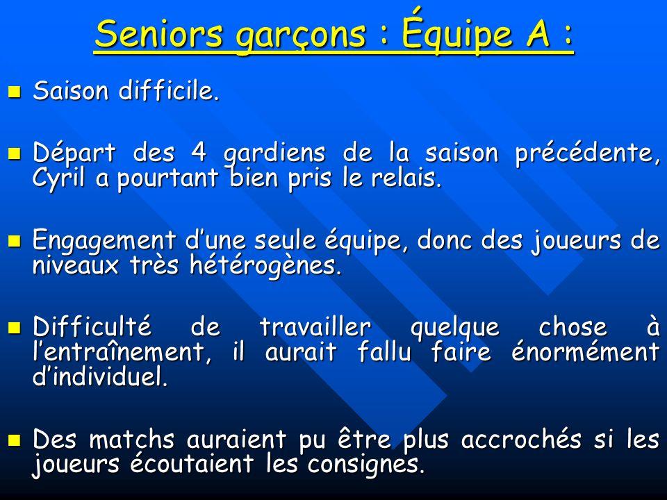 Seniors garçons : Équipe A : Effectif de 16 licenciés.