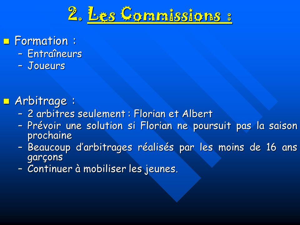 Engagement des équipes en coupe Engagement des équipes en coupe –Équipe Seniors garçons : coupe de France (nouvelle formule), Coupe Ranson et Coupe Charente.