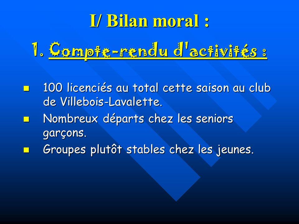 I/ Bilan moral : 100 licenciés au total cette saison au club de Villebois-Lavalette.