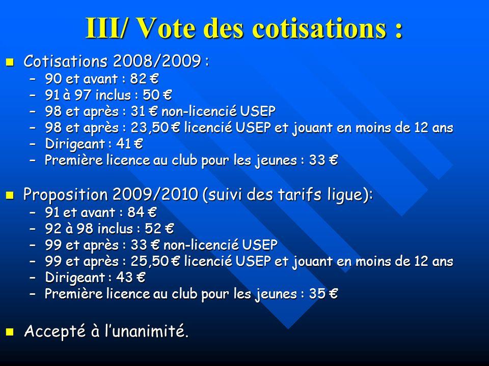 II/ Bilan financier : Saison 2007/2008 : bénéfice de 1413 pour un budget de 12000.