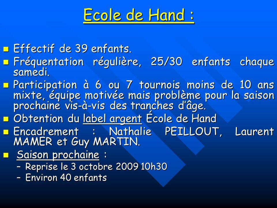 Ecole de Hand : Effectif de 39 enfants.Effectif de 39 enfants.