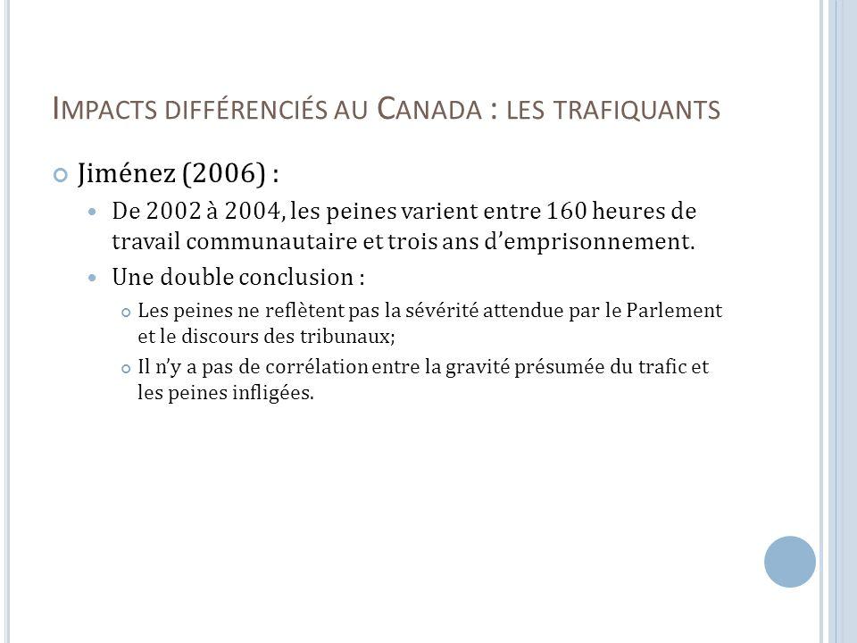 I MPACTS DIFFÉRENCIÉS AU C ANADA : LES TRAFIQUANTS Jiménez (2006) : De 2002 à 2004, les peines varient entre 160 heures de travail communautaire et trois ans demprisonnement.