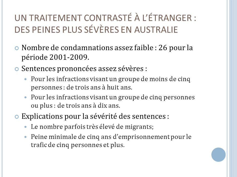 UN TRAITEMENT CONTRASTÉ À LÉTRANGER : DES PEINES PLUS SÉVÈRES EN AUSTRALIE Nombre de condamnations assez faible : 26 pour la période 2001-2009.