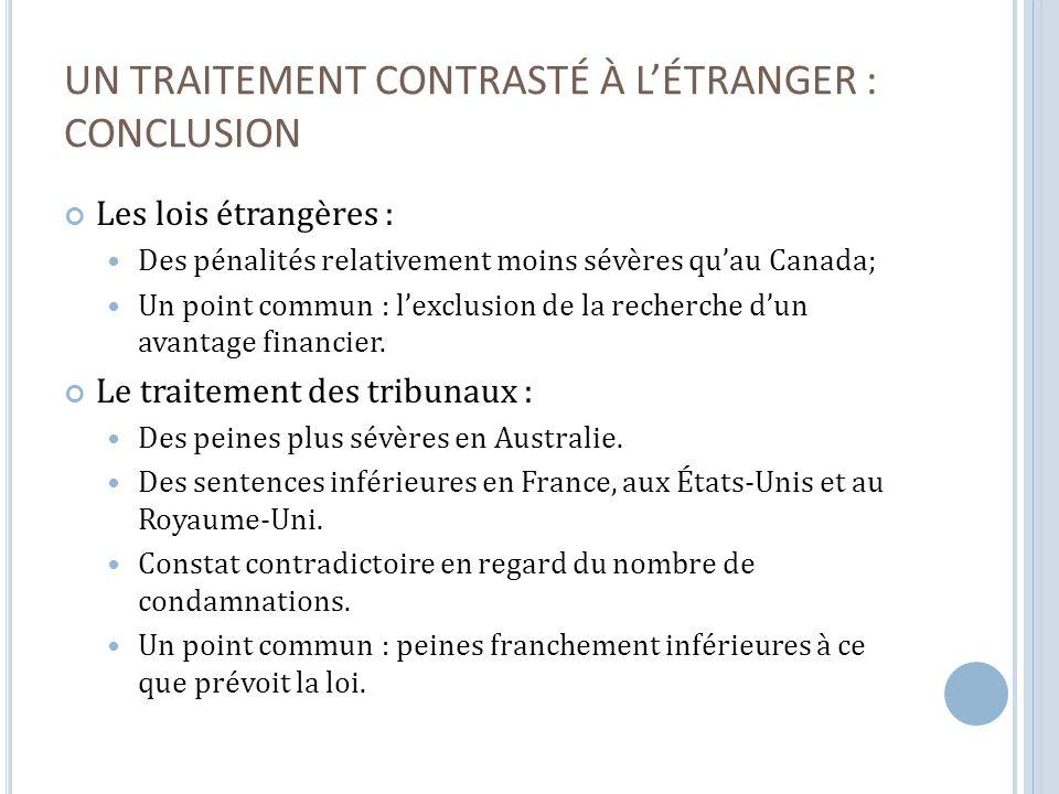 UN TRAITEMENT CONTRASTÉ À LÉTRANGER : CONCLUSION Les lois étrangères : Des pénalités relativement moins sévères quau Canada; Un point commun : lexclusion de la recherche dun avantage financier.