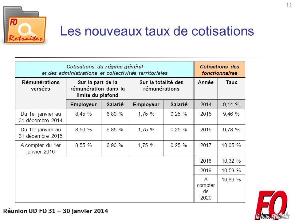 Réunion UD FO 31 – 30 janvier 2014 11 Les nouveaux taux de cotisations Cotisations du r é gime g é n é ral et des administrations et collectivit é s t