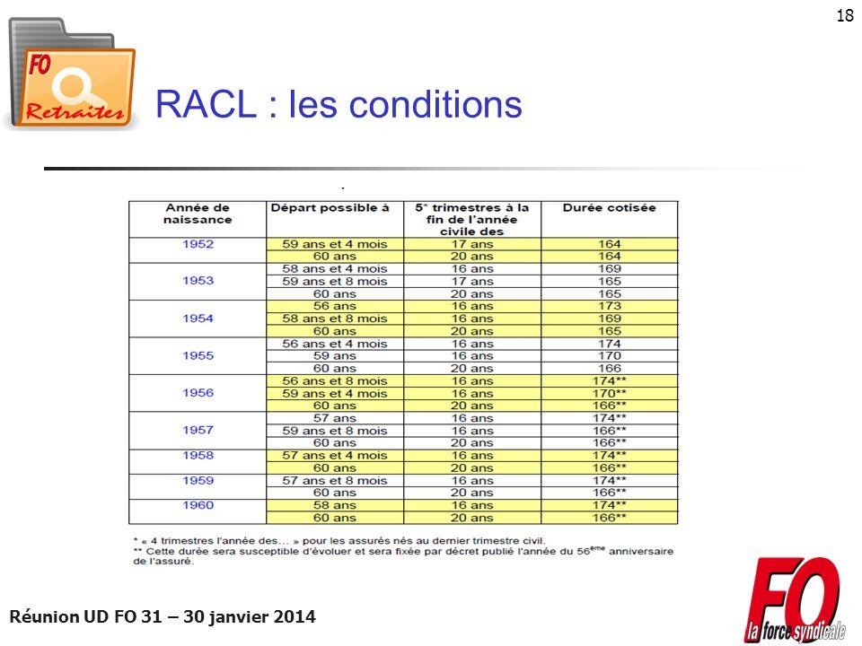 Réunion UD FO 31 – 30 janvier 2014 18 RACL : les conditions
