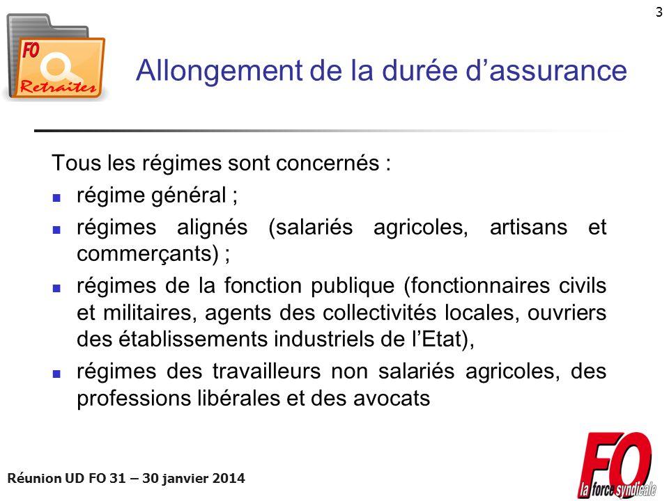 Réunion UD FO 31 – 30 janvier 2014 3 Allongement de la durée dassurance Tous les régimes sont concernés : régime général ; régimes alignés (salariés a