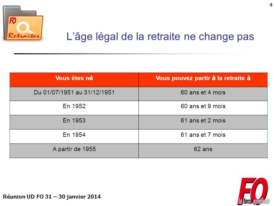 Réunion UD FO 31 – 30 janvier 2014 4 Lâge légal de la retraite ne change pas Vous êtes n é Vous pouvez partir à la retraite à Du 01/07/1951 au 31/12/1