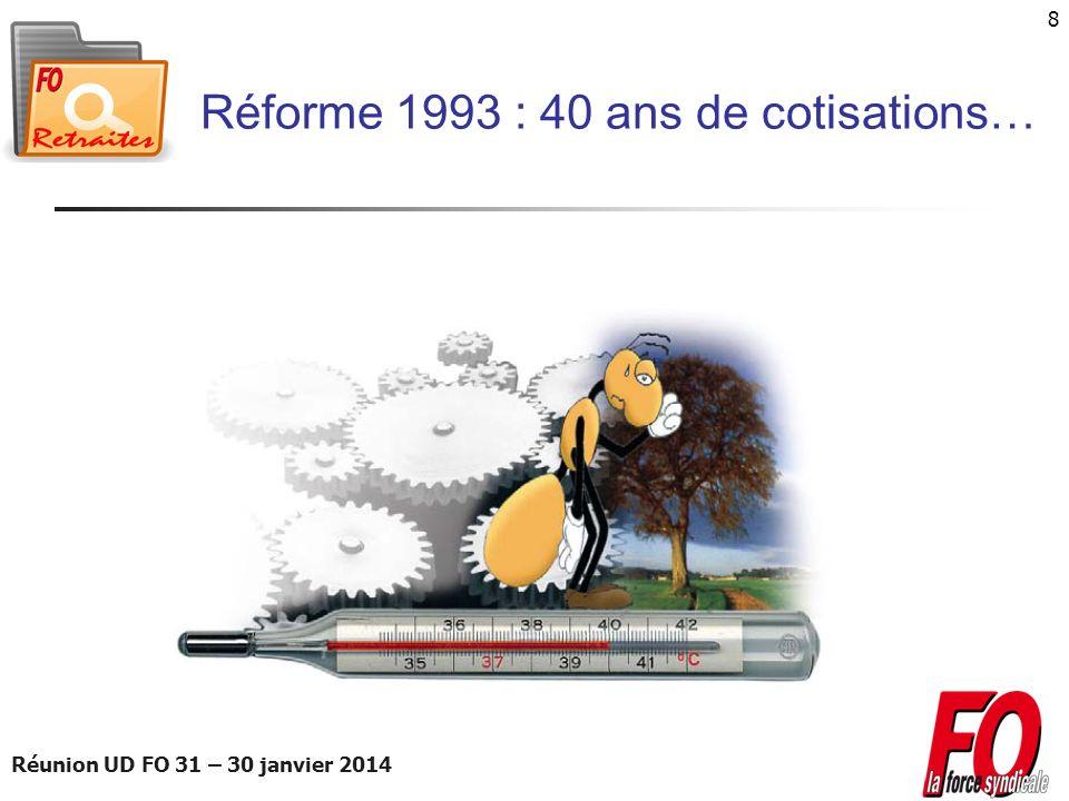 Réunion UD FO 31 – 30 janvier 2014 8 Réforme 1993 : 40 ans de cotisations…