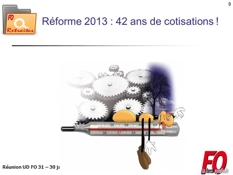 Réunion UD FO 31 – 30 janvier 2014 9 Réforme 2013 : 42 ans de cotisations !