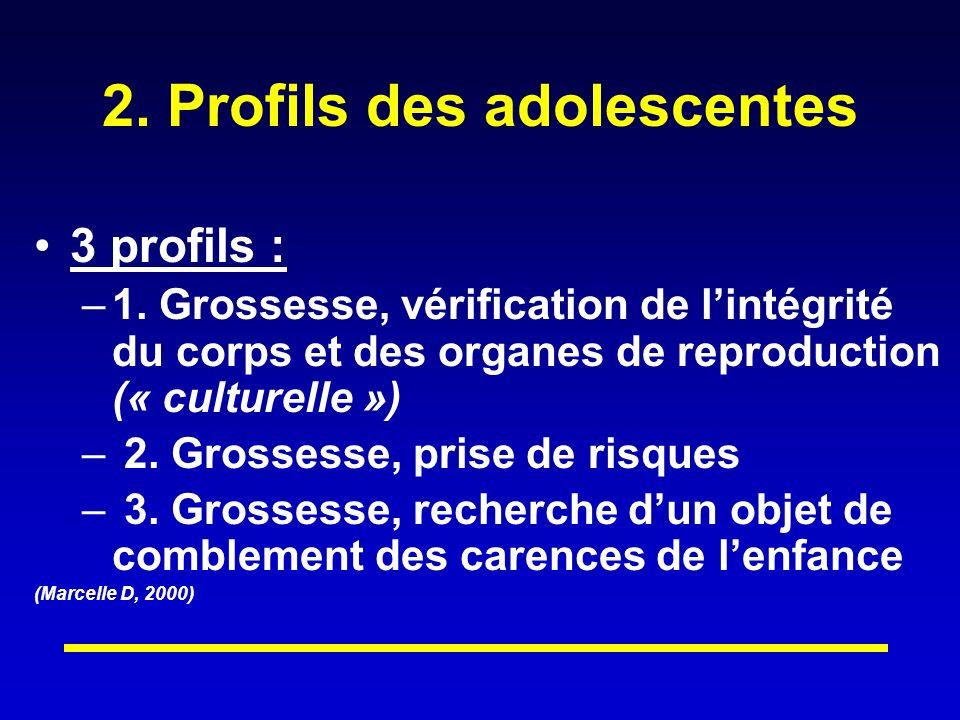 2.Profils des adolescentes 3 profils : –1.