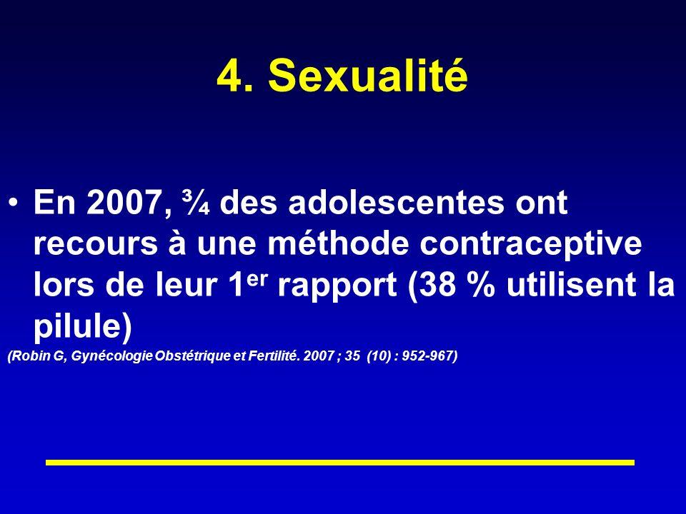 4. Sexualité En 2007, ¾ des adolescentes ont recours à une méthode contraceptive lors de leur 1 er rapport (38 % utilisent la pilule) (Robin G, Gynéco