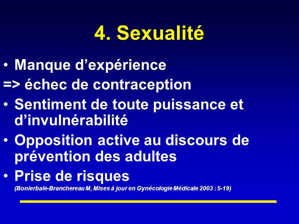 4. Sexualité Manque dexpérience => échec de contraception Sentiment de toute puissance et dinvulnérabilité Opposition active au discours de prévention