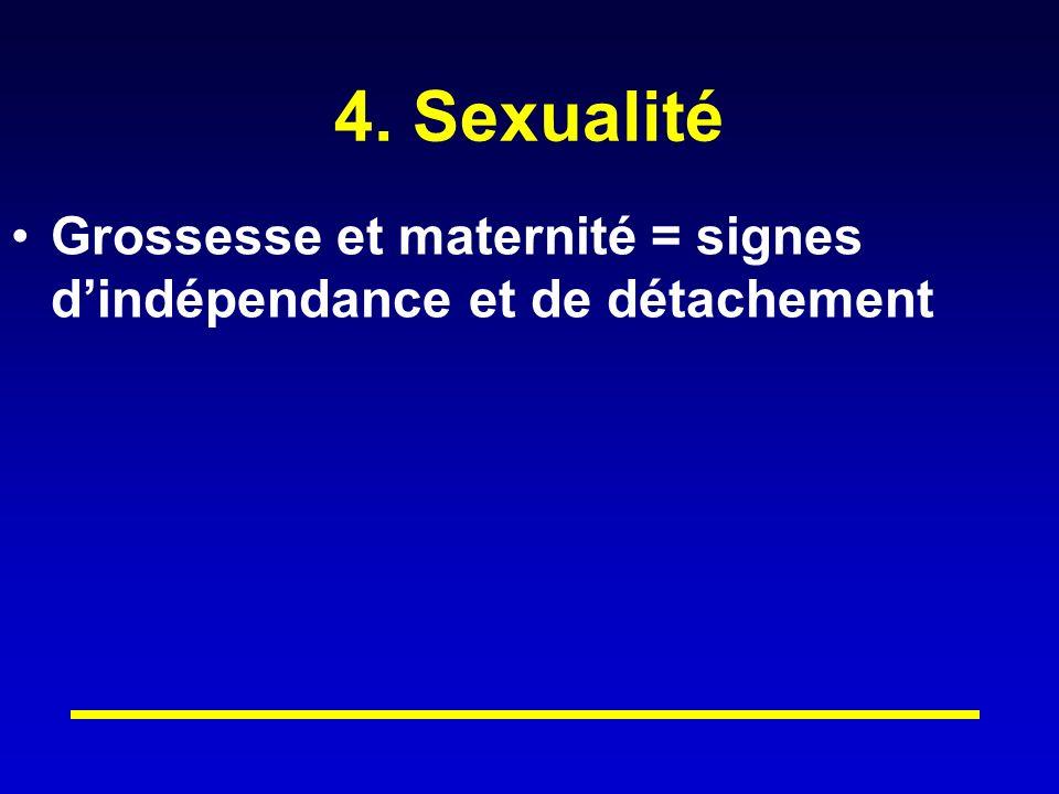 4. Sexualité Grossesse et maternité = signes dindépendance et de détachement