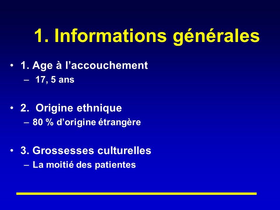 1.Informations générales 1. Age à laccouchement – 17, 5 ans 2.