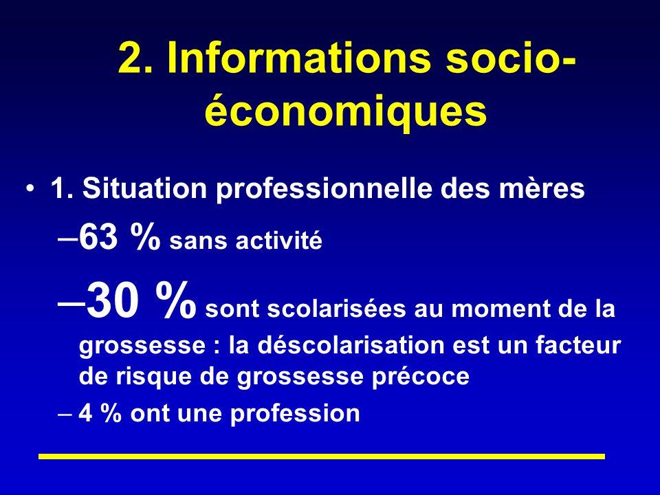 2.Informations socio- économiques 1.