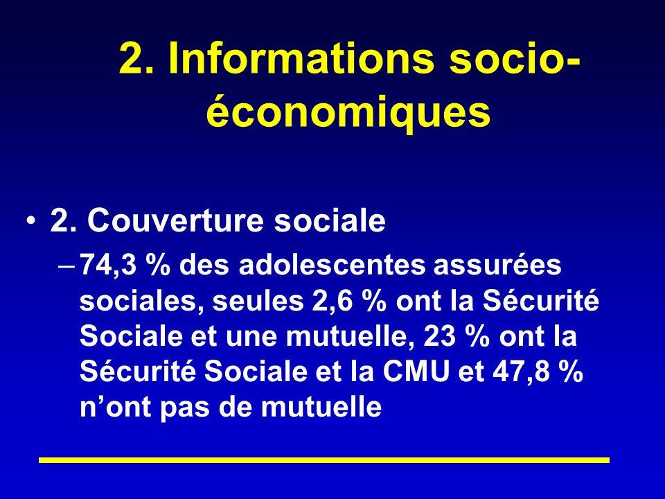 2.Informations socio- économiques 2.