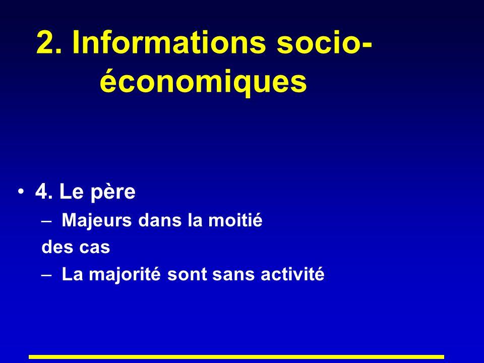2.Informations socio- économiques 4.
