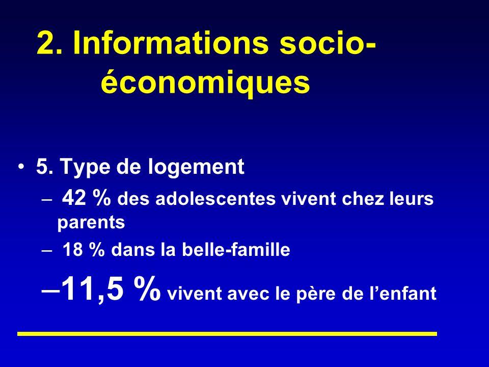 2.Informations socio- économiques 5.