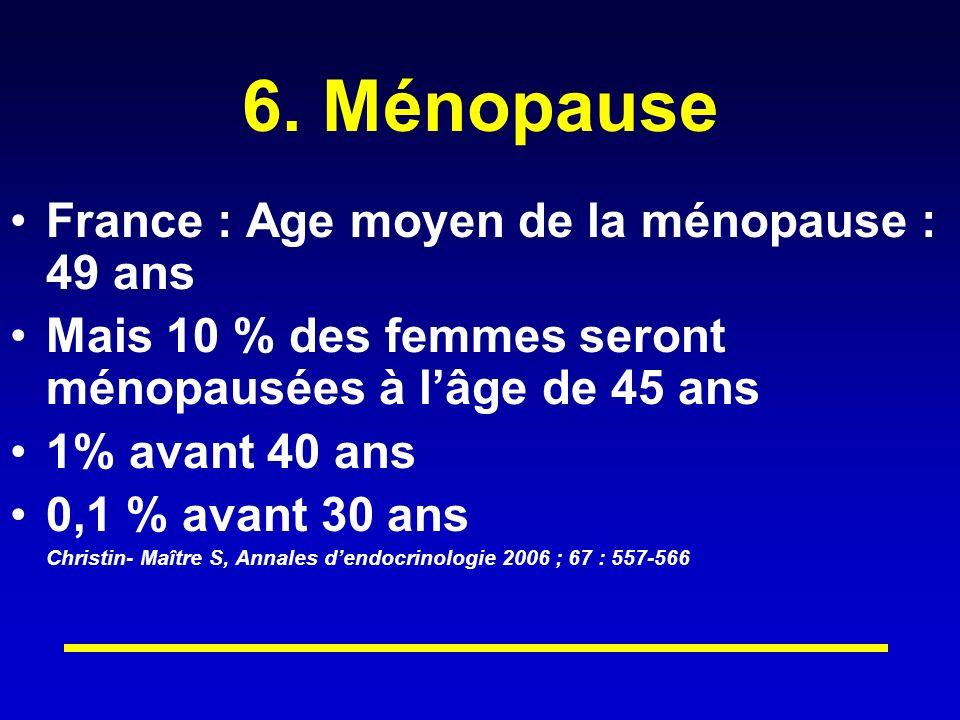 6. Ménopause France : Age moyen de la ménopause : 49 ans Mais 10 % des femmes seront ménopausées à lâge de 45 ans 1% avant 40 ans 0,1 % avant 30 ans C