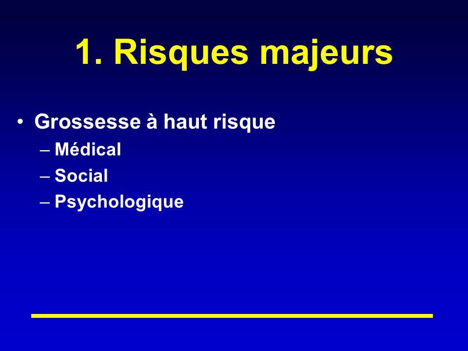 1. Risques majeurs Grossesse à haut risque –Médical –Social –Psychologique