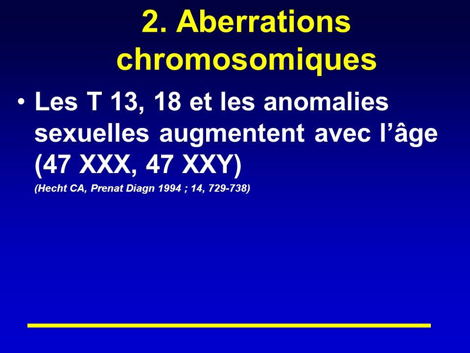 2. Aberrations chromosomiques Les T 13, 18 et les anomalies sexuelles augmentent avec lâge (47 XXX, 47 XXY) (Hecht CA, Prenat Diagn 1994 ; 14, 729-738