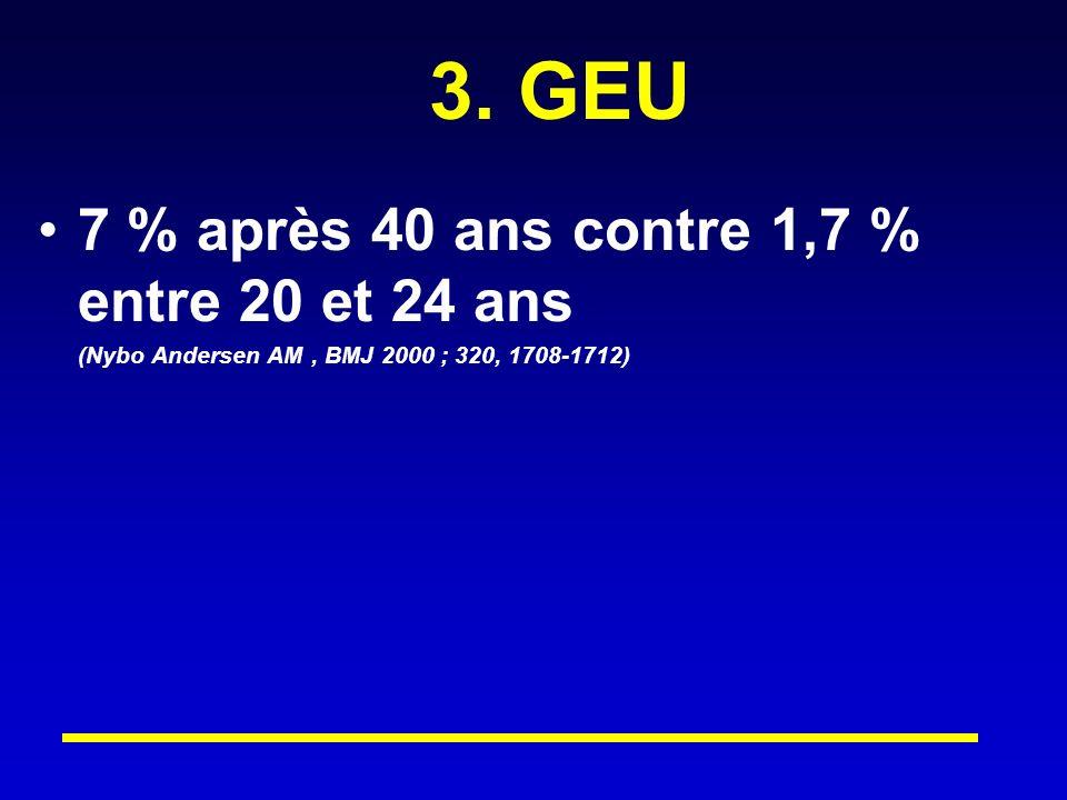 3. GEU 7 % après 40 ans contre 1,7 % entre 20 et 24 ans (Nybo Andersen AM, BMJ 2000 ; 320, 1708-1712)