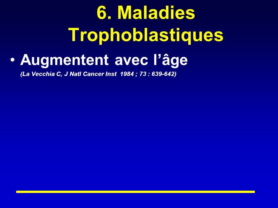 6. Maladies Trophoblastiques Augmentent avec lâge (La Vecchia C, J Natl Cancer Inst 1984 ; 73 : 639-642)