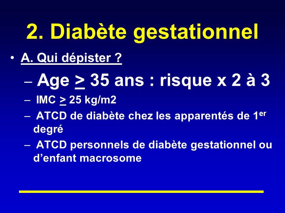2.Diabète gestationnel A. Qui dépister .