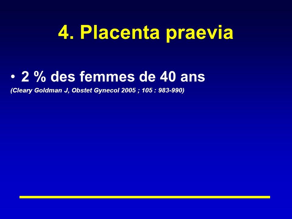 4. Placenta praevia 2 % des femmes de 40 ans (Cleary Goldman J, Obstet Gynecol 2005 ; 105 : 983-990)