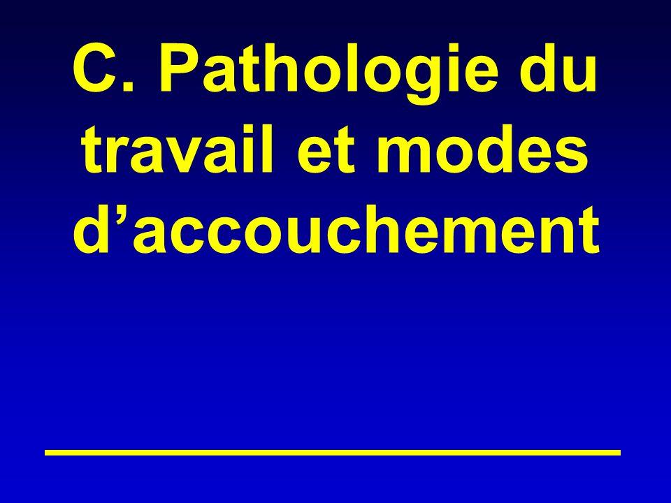 C. Pathologie du travail et modes daccouchement