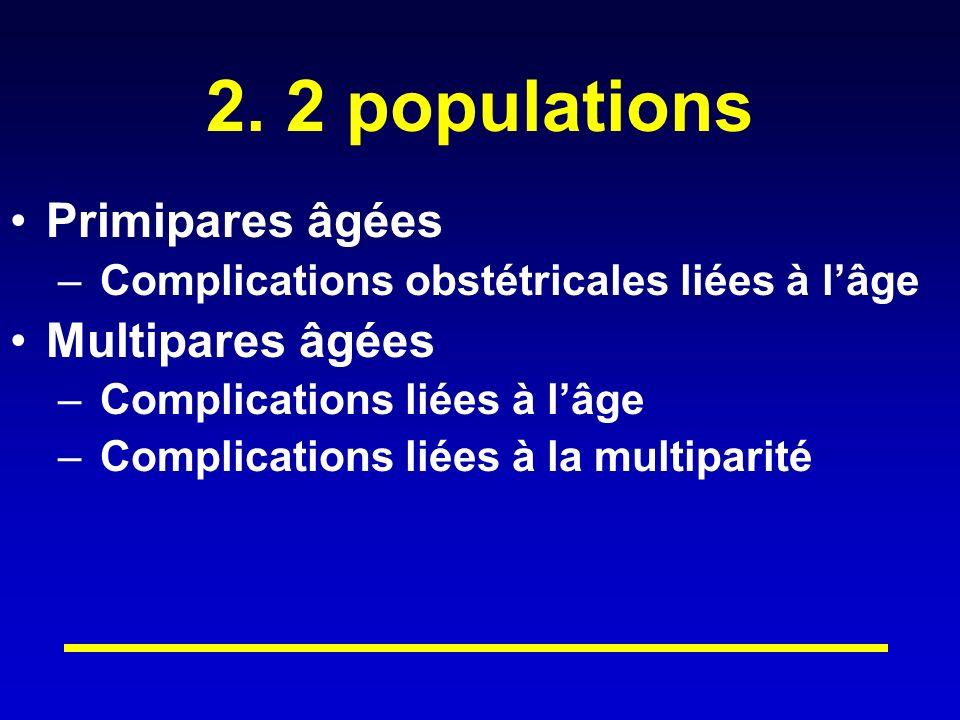 2. 2 populations Primipares âgées – Complications obstétricales liées à lâge Multipares âgées – Complications liées à lâge – Complications liées à la