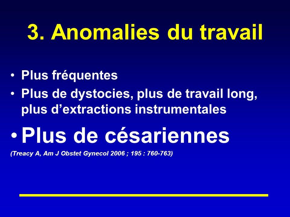 3. Anomalies du travail Plus fréquentes Plus de dystocies, plus de travail long, plus dextractions instrumentales Plus de césariennes (Treacy A, Am J