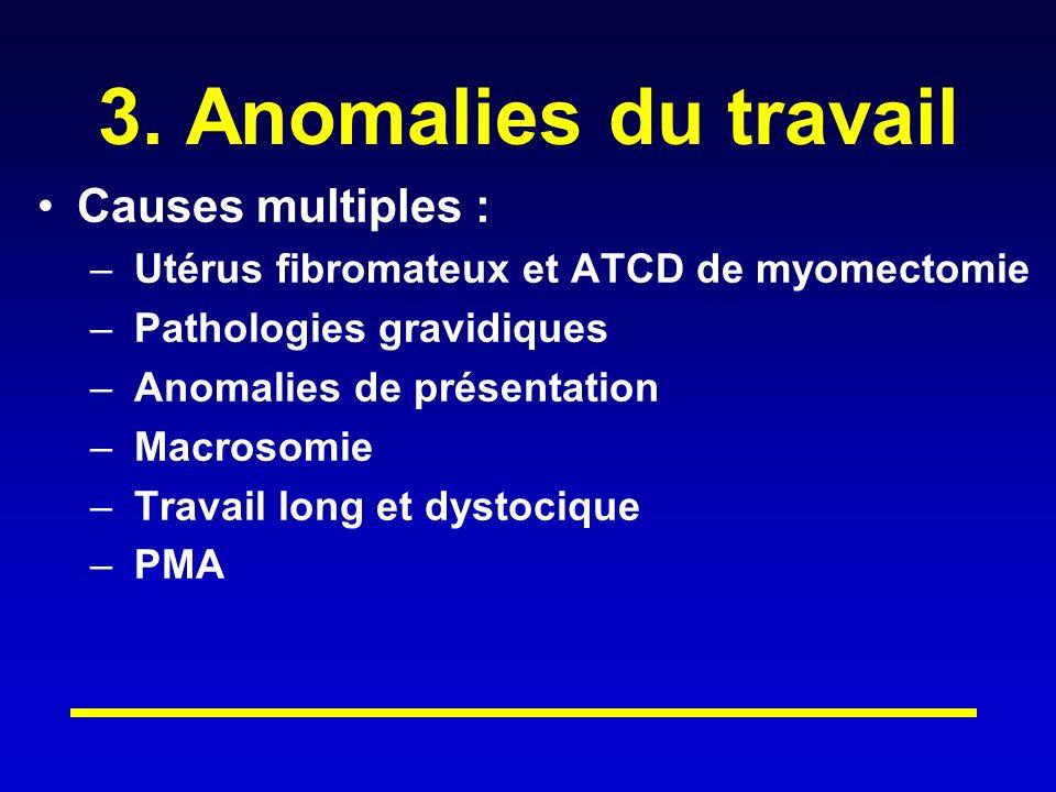 3. Anomalies du travail Causes multiples : – Utérus fibromateux et ATCD de myomectomie – Pathologies gravidiques – Anomalies de présentation – Macroso
