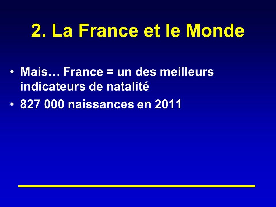 2. La France et le Monde Mais… France = un des meilleurs indicateurs de natalité 827 000 naissances en 2011