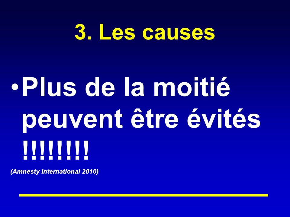 3. Les causes Plus de la moitié peuvent être évités !!!!!!!! (Amnesty International 2010)