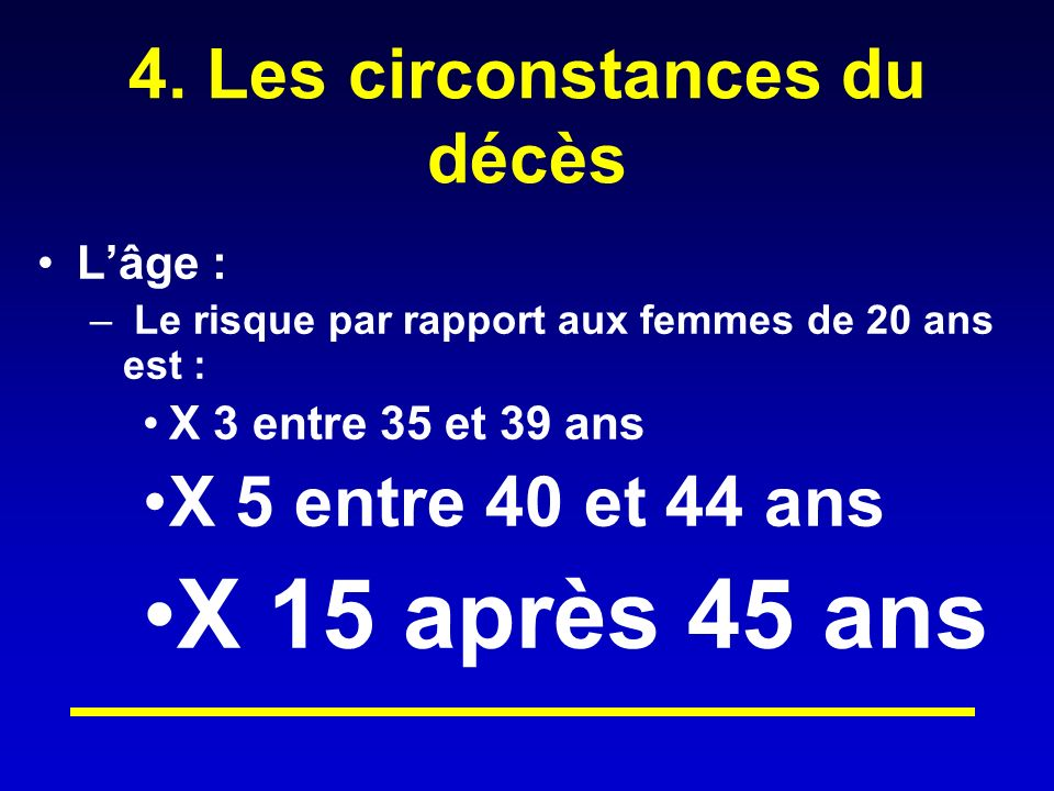 4. Les circonstances du décès Lâge : – Le risque par rapport aux femmes de 20 ans est : X 3 entre 35 et 39 ans X 5 entre 40 et 44 ans X 15 après 45 an