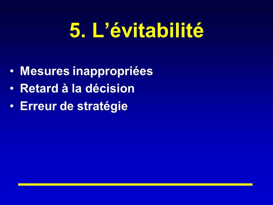5. Lévitabilité Mesures inappropriées Retard à la décision Erreur de stratégie