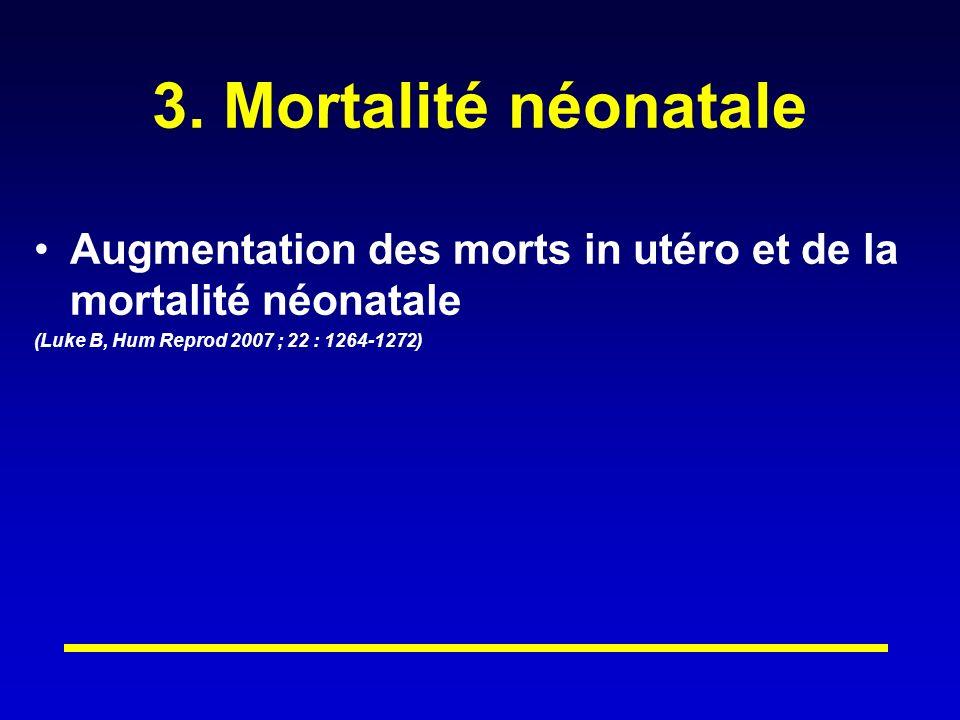 3. Mortalité néonatale Augmentation des morts in utéro et de la mortalité néonatale (Luke B, Hum Reprod 2007 ; 22 : 1264-1272)