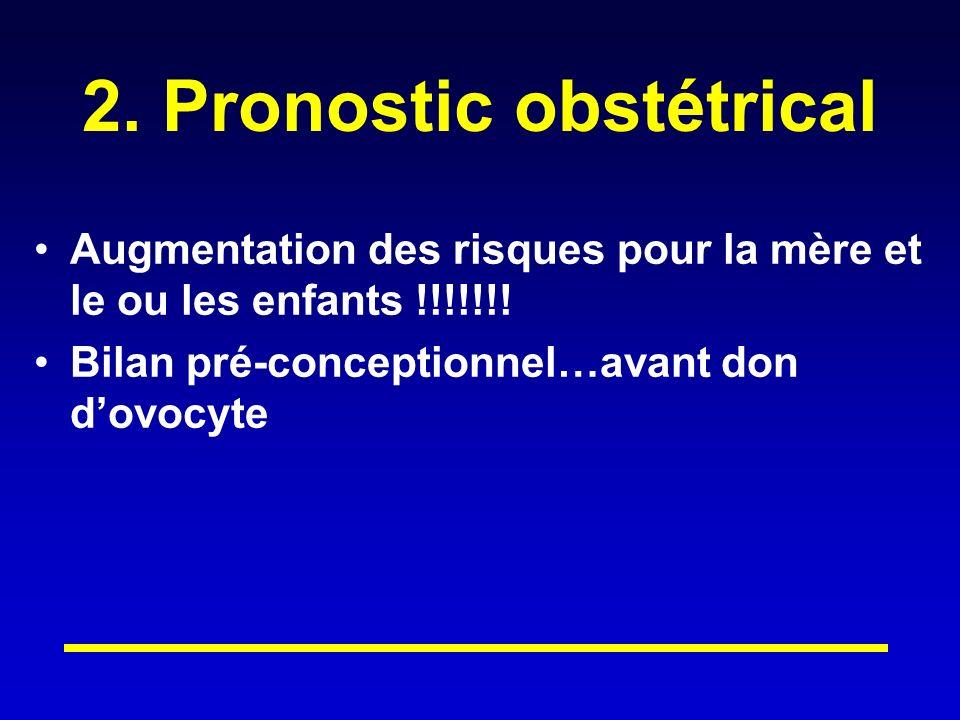 2.Pronostic obstétrical Augmentation des risques pour la mère et le ou les enfants !!!!!!.
