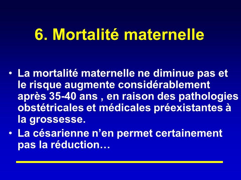 6. Mortalité maternelle La mortalité maternelle ne diminue pas et le risque augmente considérablement après 35-40 ans, en raison des pathologies obsté