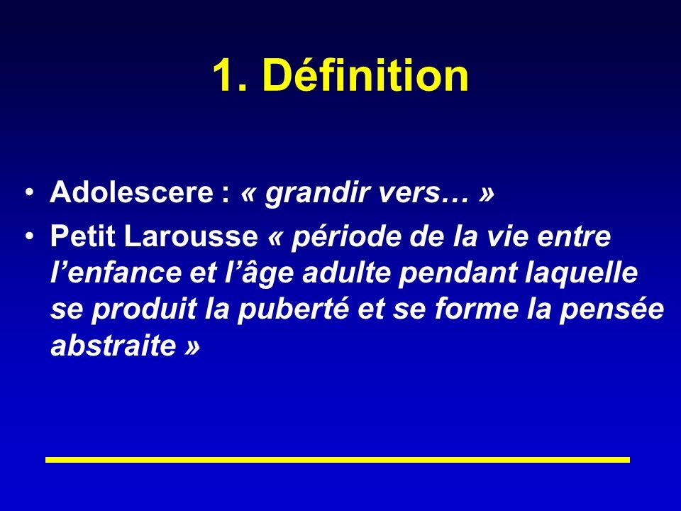 1. Définition Adolescere : « grandir vers… » Petit Larousse « période de la vie entre lenfance et lâge adulte pendant laquelle se produit la puberté e