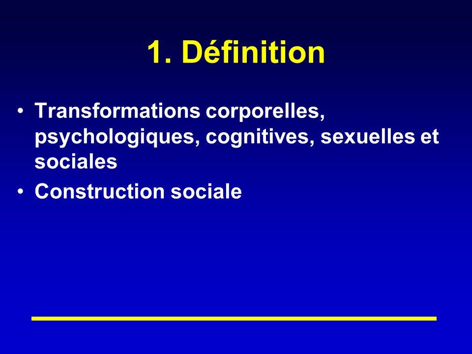 1. Définition Transformations corporelles, psychologiques, cognitives, sexuelles et sociales Construction sociale