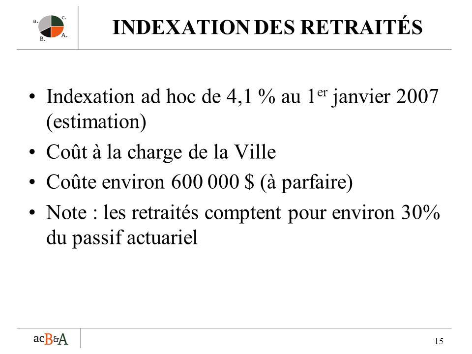 15 INDEXATION DES RETRAITÉS Indexation ad hoc de 4,1 % au 1 er janvier 2007 (estimation) Coût à la charge de la Ville Coûte environ 600 000 $ (à parfaire) Note : les retraités comptent pour environ 30% du passif actuariel