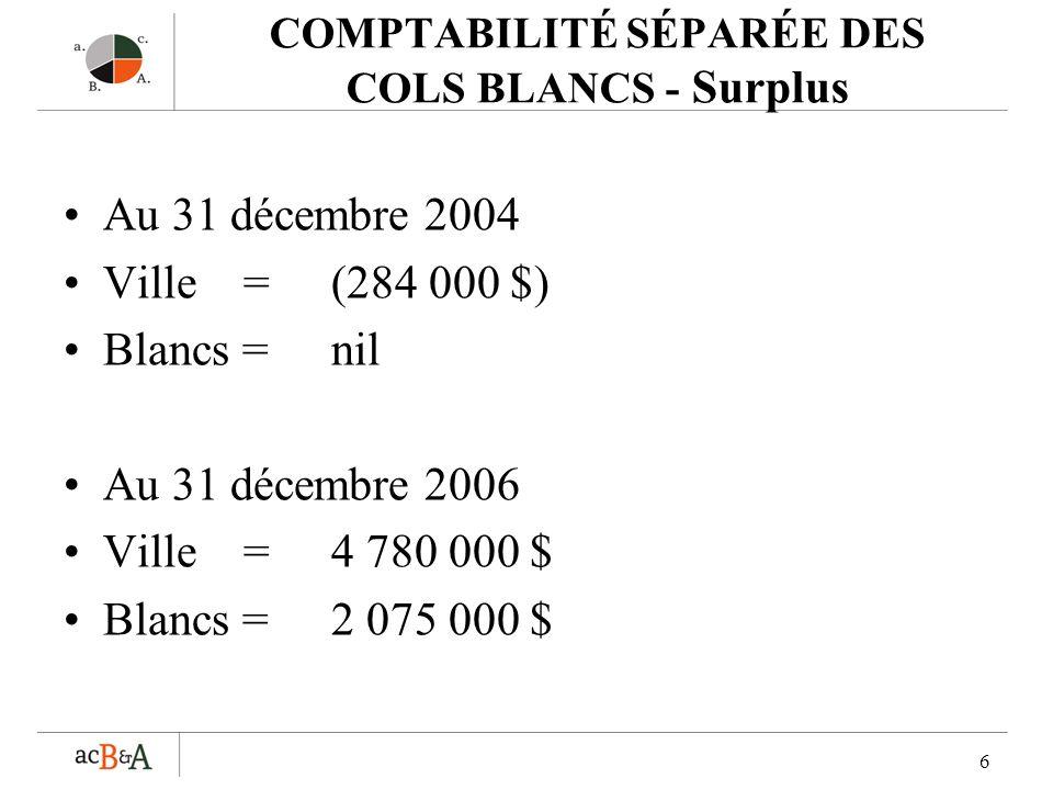 6 COMPTABILITÉ SÉPARÉE DES COLS BLANCS - Surplus Au 31 décembre 2004 Ville = (284 000 $) Blancs = nil Au 31 décembre 2006 Ville = 4 780 000 $ Blancs =2 075 000 $